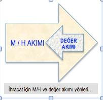 deger_akimi